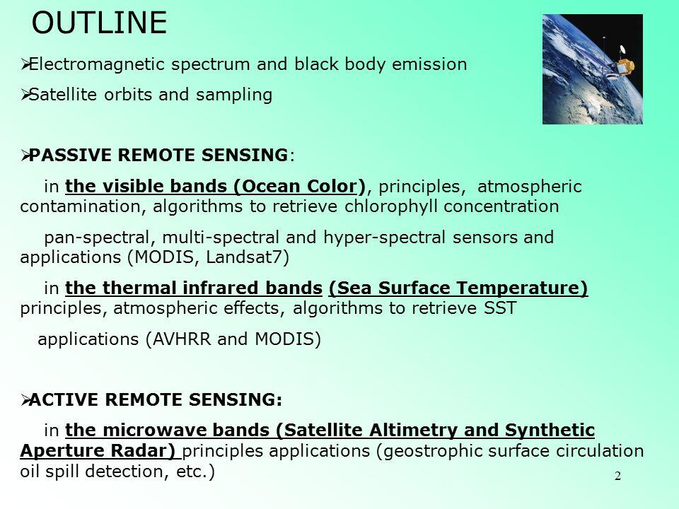 OUTLINE Electromagnetic spectrum and black body emission