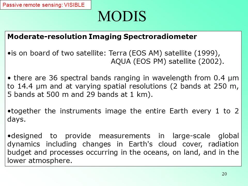 MODIS Moderate-resolution Imaging Spectroradiometer