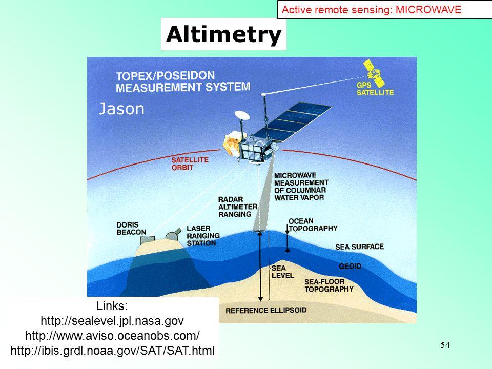 Altimetry Jason Links: http://sealevel.jpl.nasa.gov