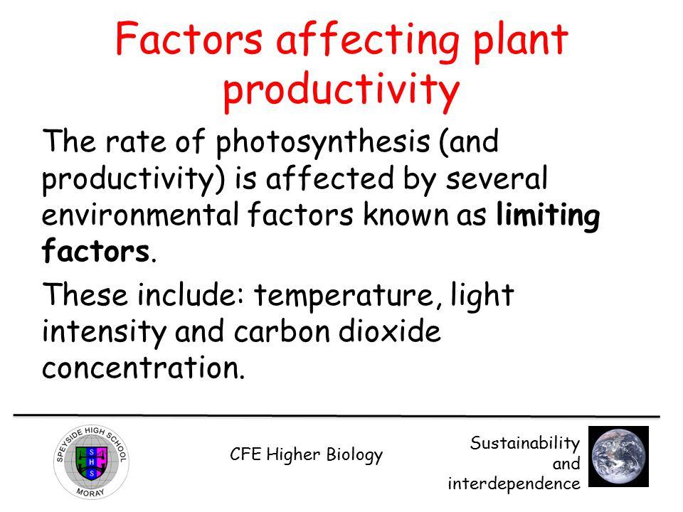 Factors affecting plant productivity