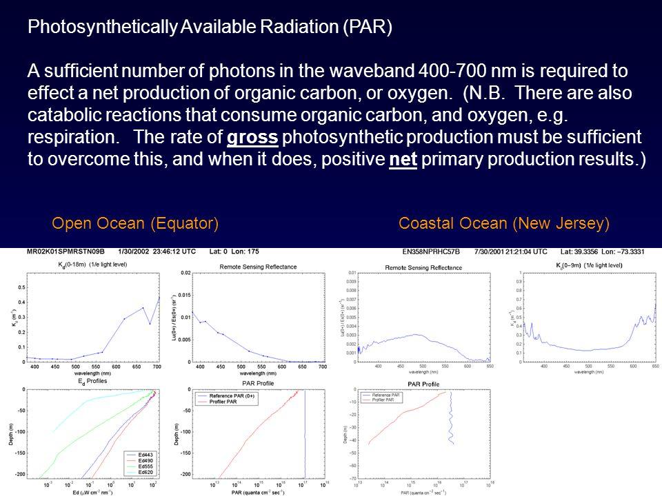 Photosynthetically Available Radiation (PAR)