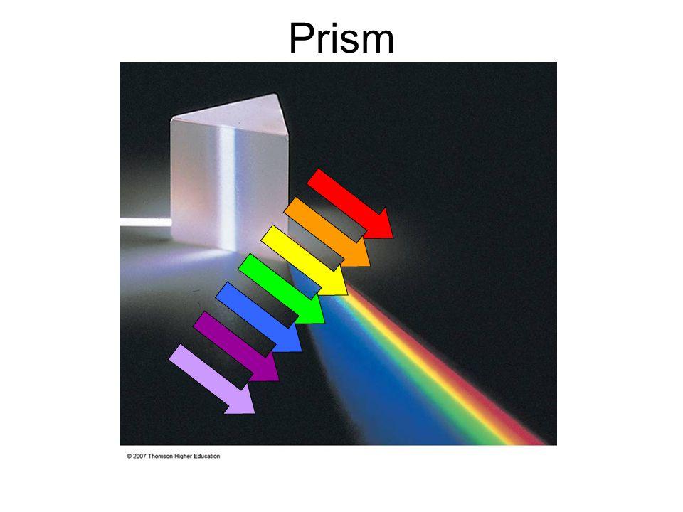 Prism White light