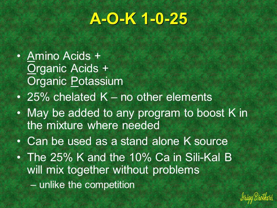 A-O-K 1-0-25 Amino Acids + Organic Acids + Organic Potassium