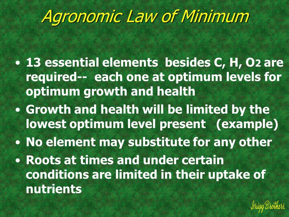 Agronomic Law of Minimum