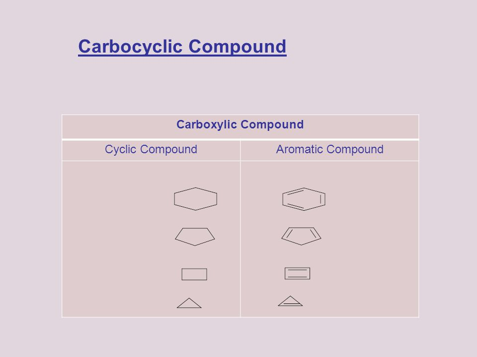 Carbocyclic Compound Carboxylic Compound Aromatic Compound