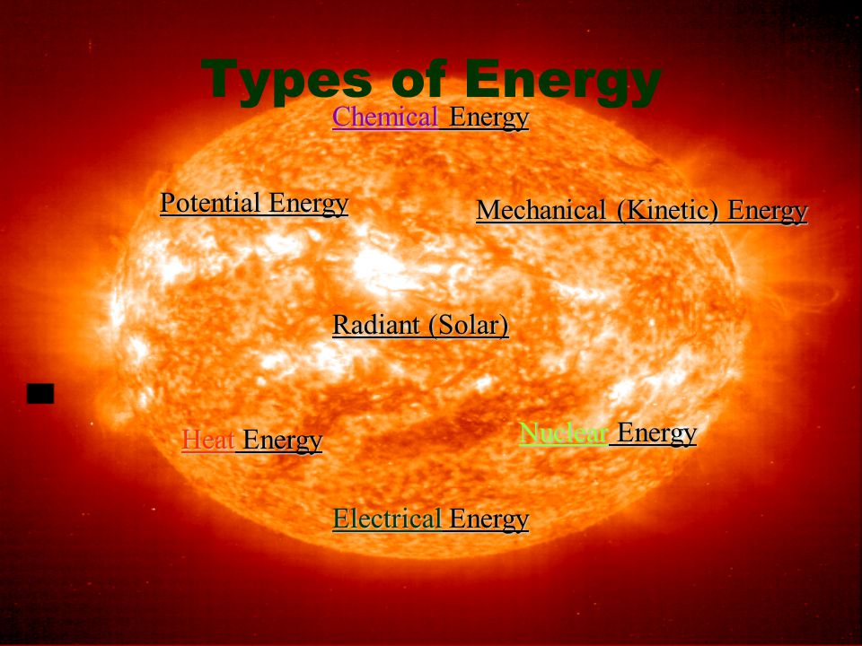 Types of Energy Chemical Energy Potential Energy