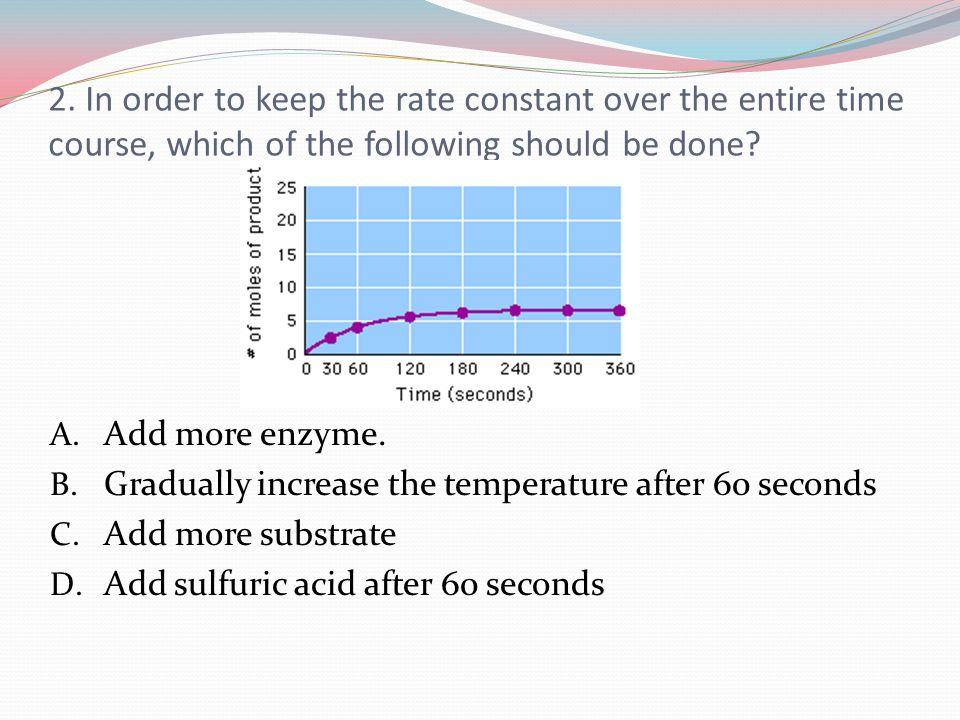 Gradually increase the temperature after 60 seconds Add more substrate