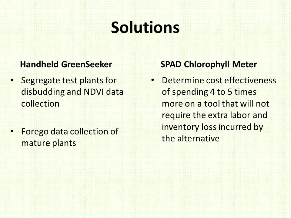 Solutions Handheld GreenSeeker SPAD Chlorophyll Meter