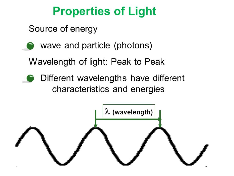 Properties of Light Source of energy wave and particle (photons)