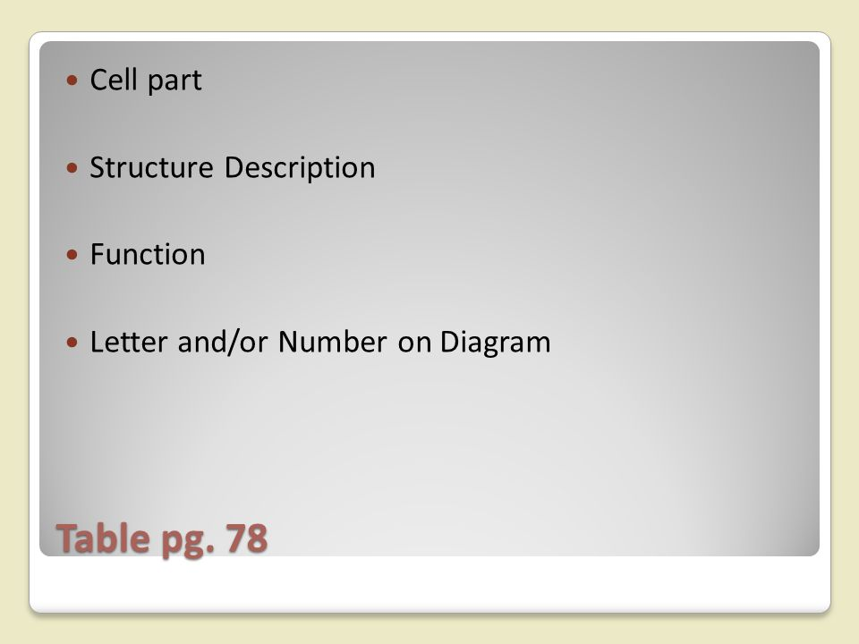 Table pg. 78 Cell part Structure Description Function
