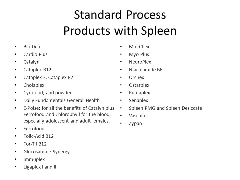Standard Process Products with Spleen