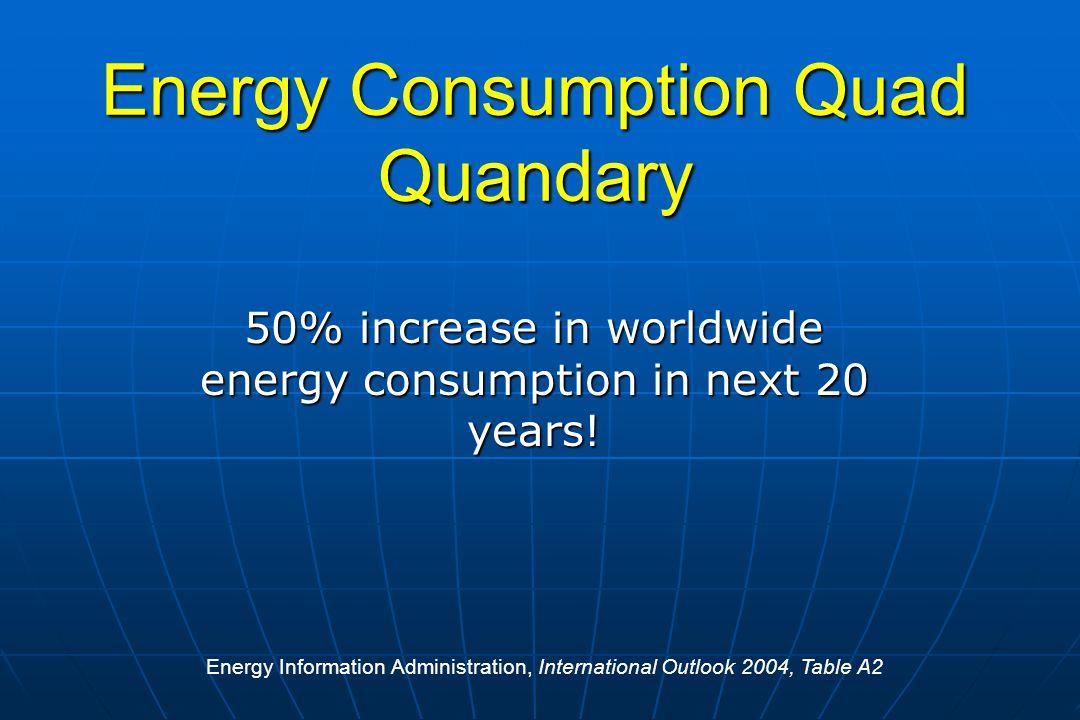 Energy Consumption Quad Quandary