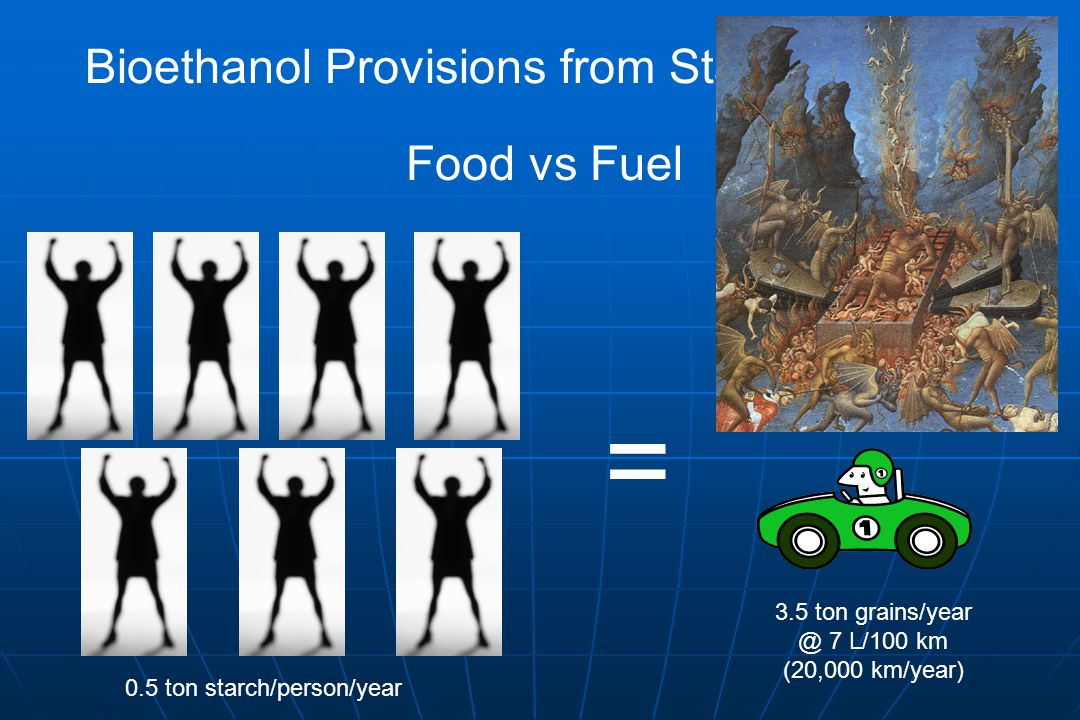 = Bioethanol Provisions from Starch Food vs Fuel 3.5 ton grains/year