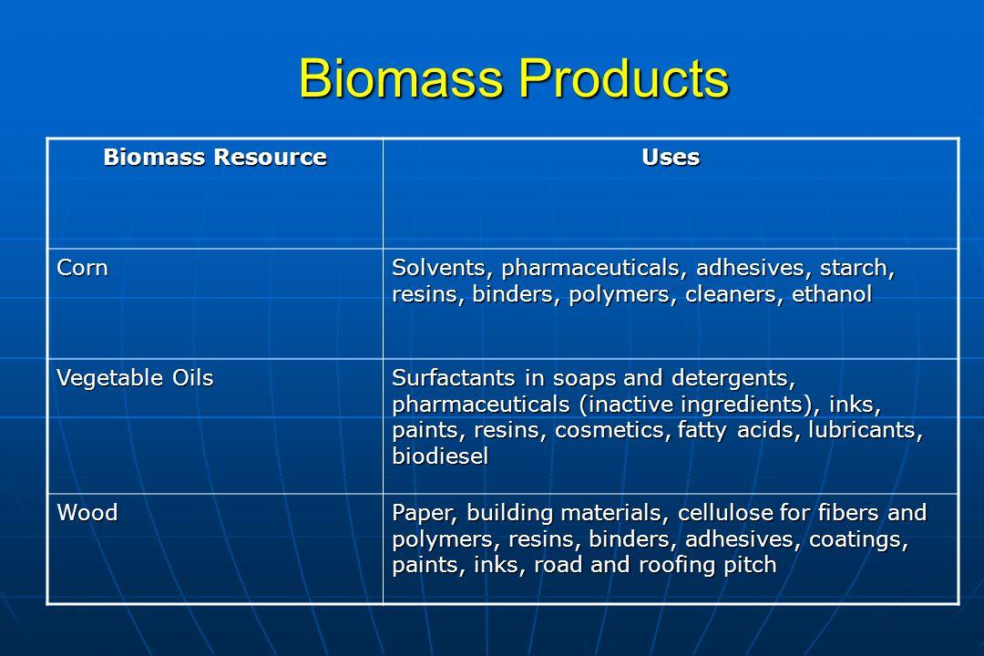 Biomass Products Biomass Resource Uses Corn