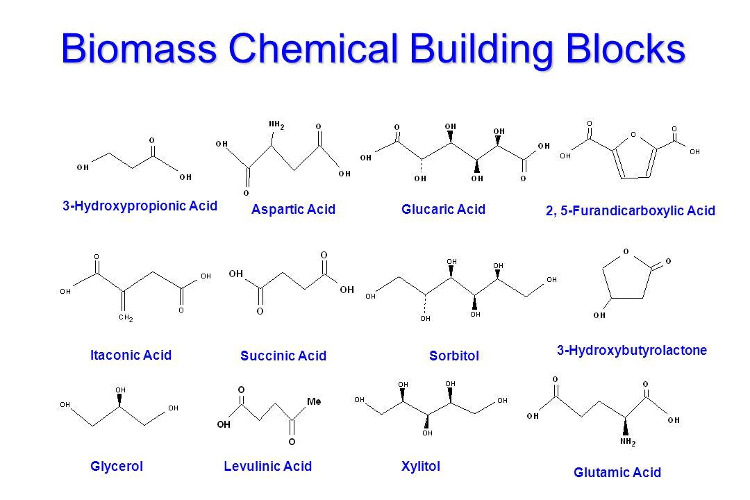 Biomass Chemical Building Blocks