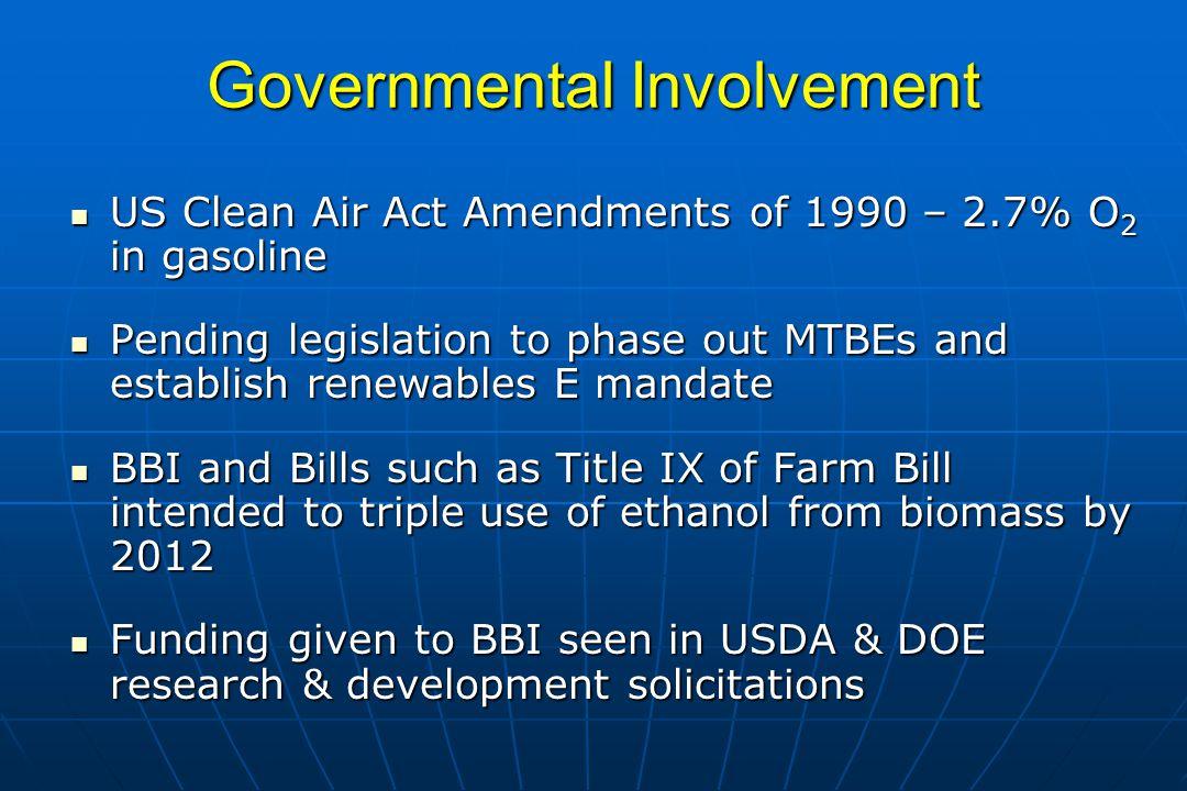 Governmental Involvement