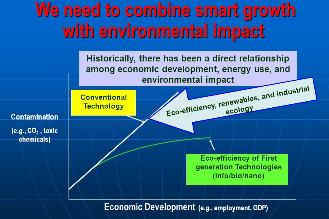 We need to combine smart growth with environmental impact