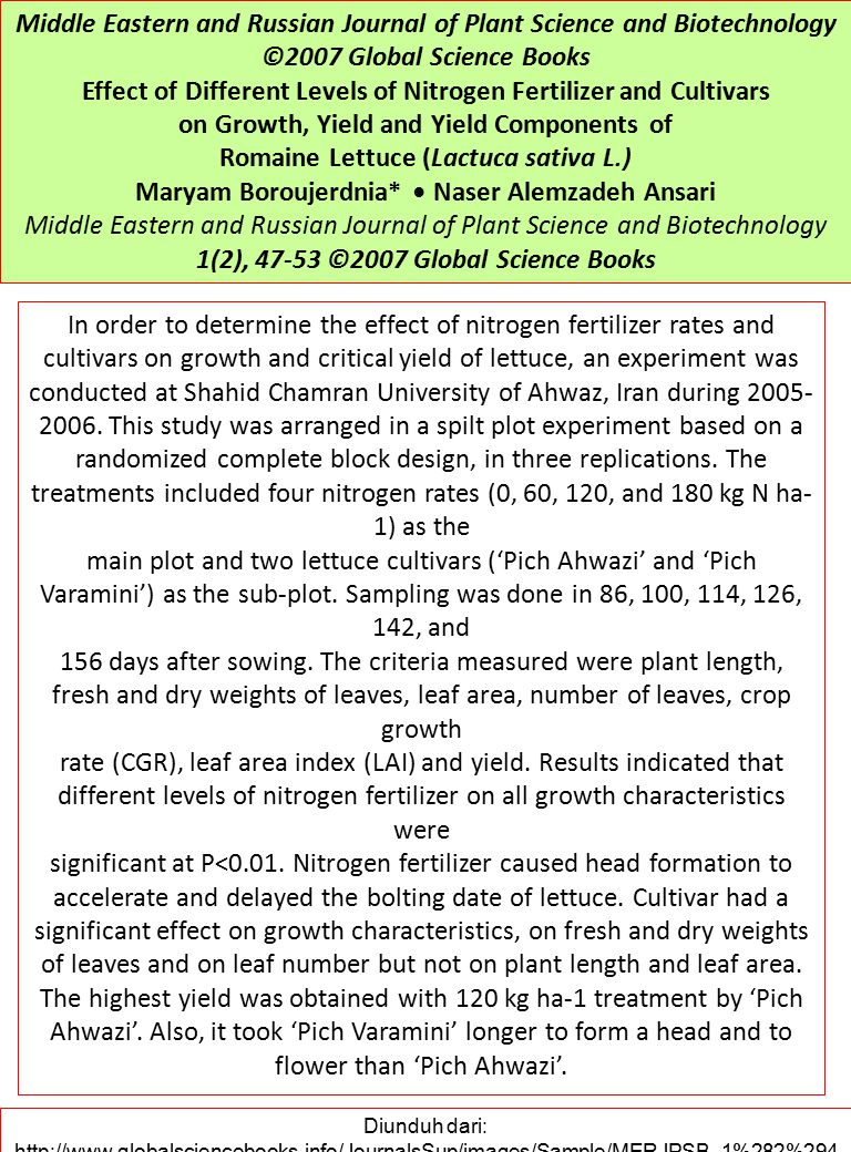 Effect of Different Levels of Nitrogen Fertilizer and Cultivars