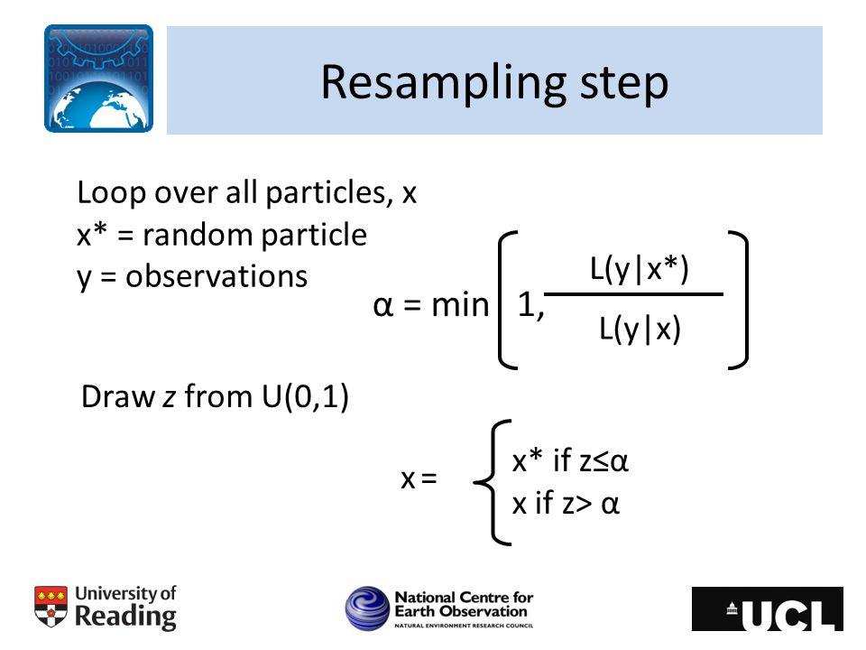 Resampling step α = min 1, Loop over all particles, x