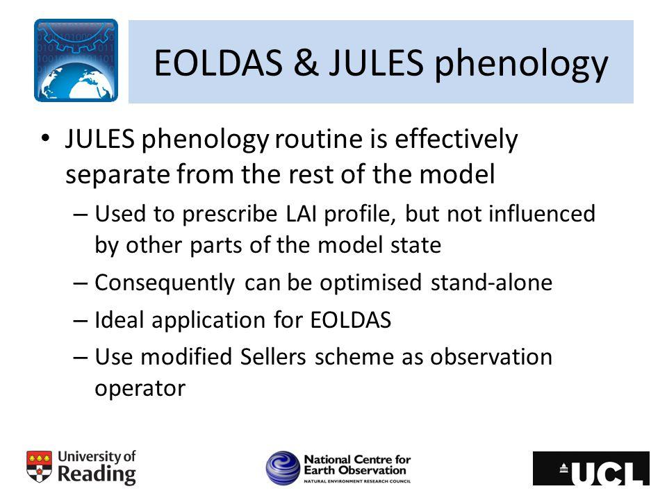 EOLDAS & JULES phenology