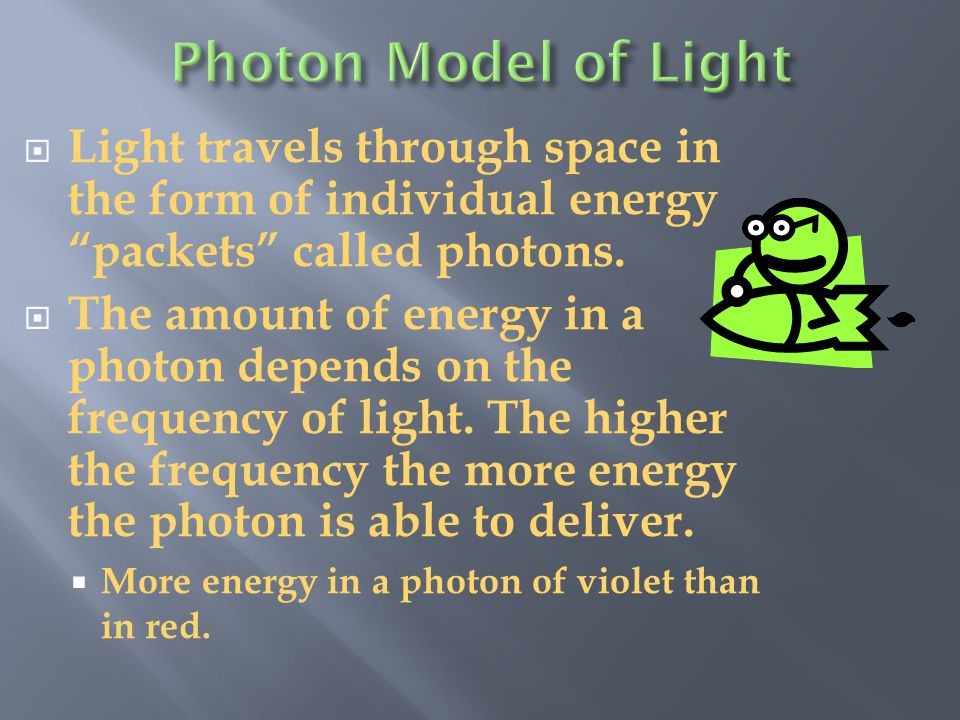 Photon Model of Light Light travels through space in the form of individual energy packets called photons.