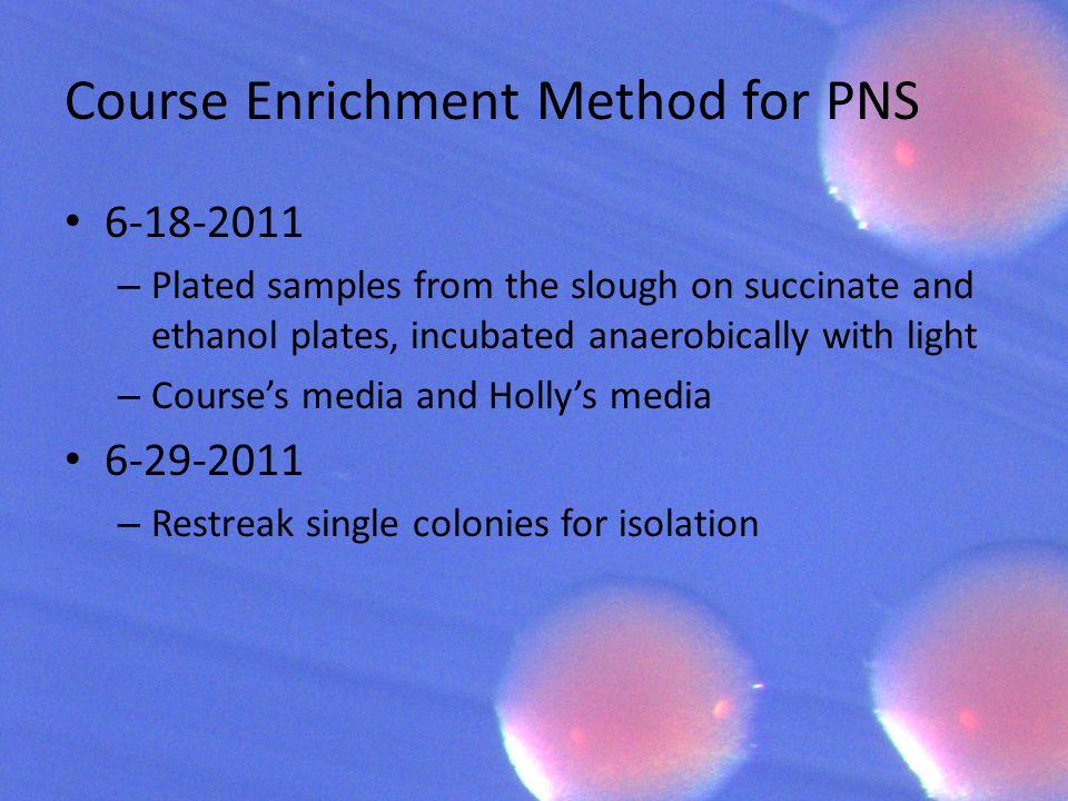 Course Enrichment Method for PNS