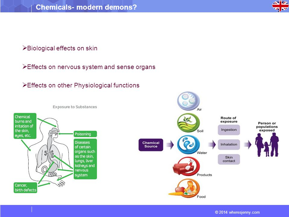 Biological effects on skin