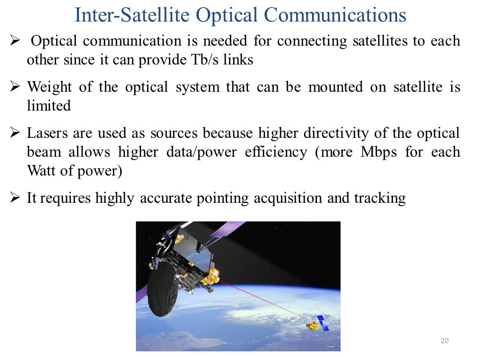 Inter-Satellite Optical Communications