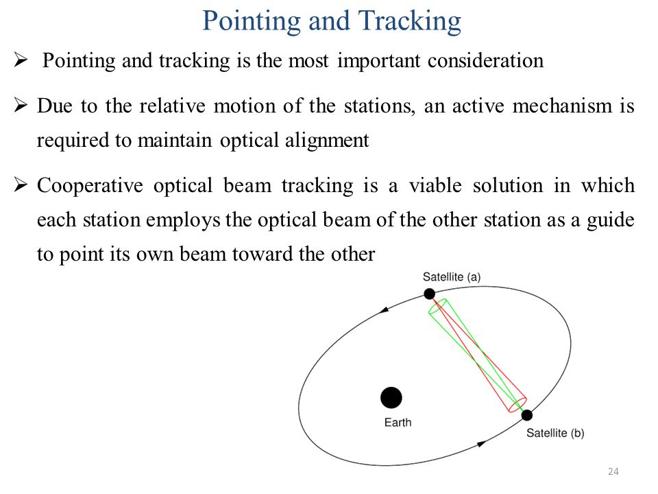 Pointing and Tracking Pointing and tracking is the most important consideration.