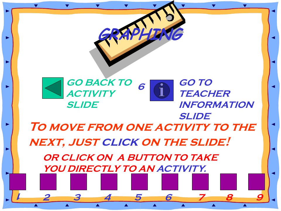 GRAPHING GO BACK TO ACTIVITY SLIDE. GO TO TEACHER INFORMATION SLIDE. 6. To move from one activity to the next, just click on the slide!