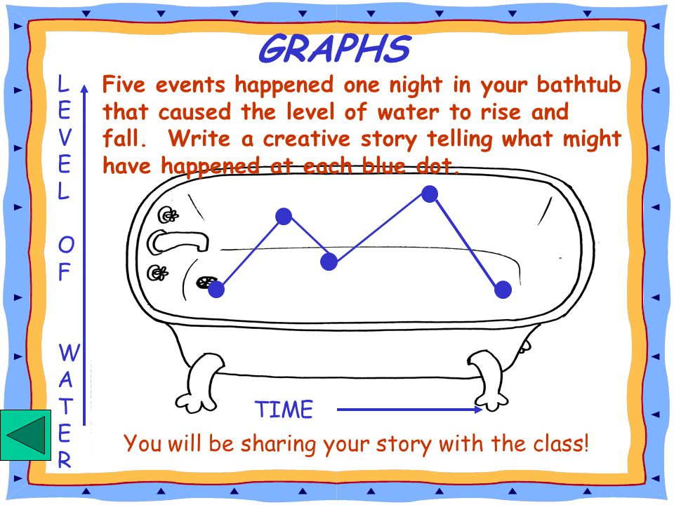You will be sharing your story with the class!