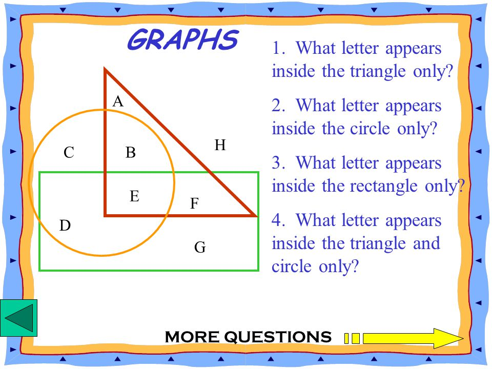 GRAPHS 1. What letter appears inside the triangle only