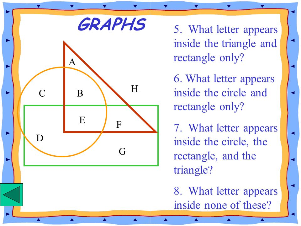 GRAPHS 5. What letter appears inside the triangle and rectangle only