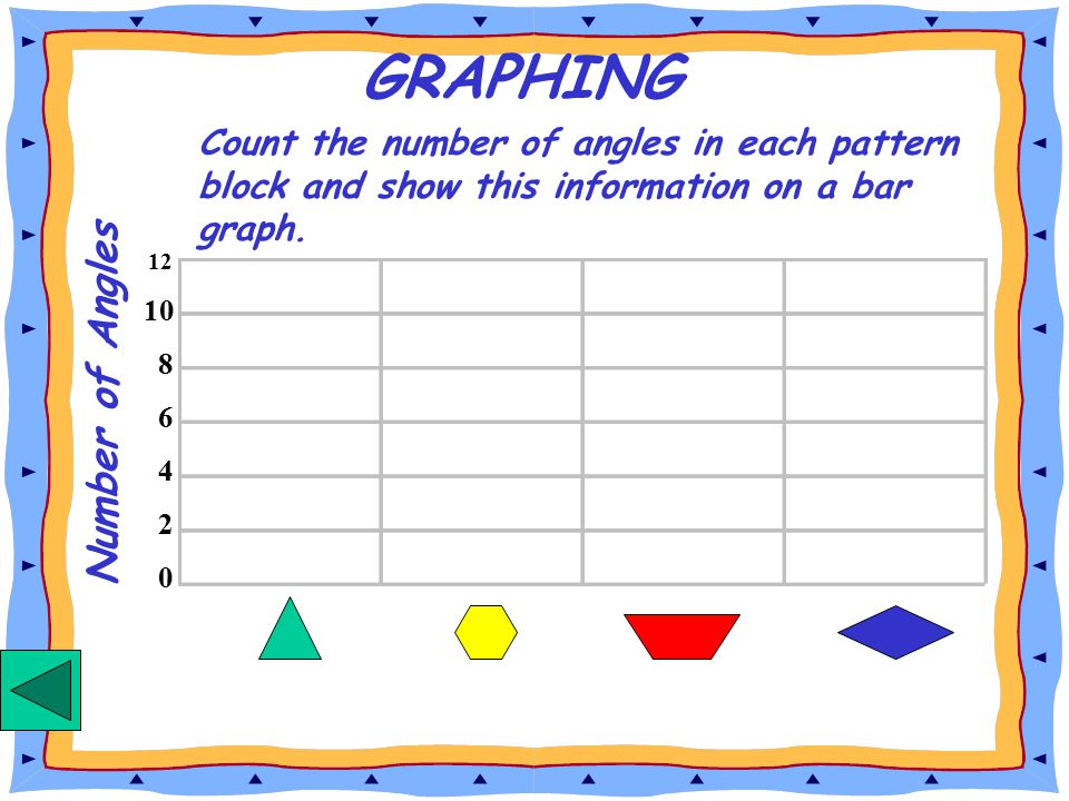 GRAPHING Number of Angles