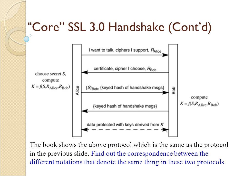 Core SSL 3.0 Handshake (Cont'd)