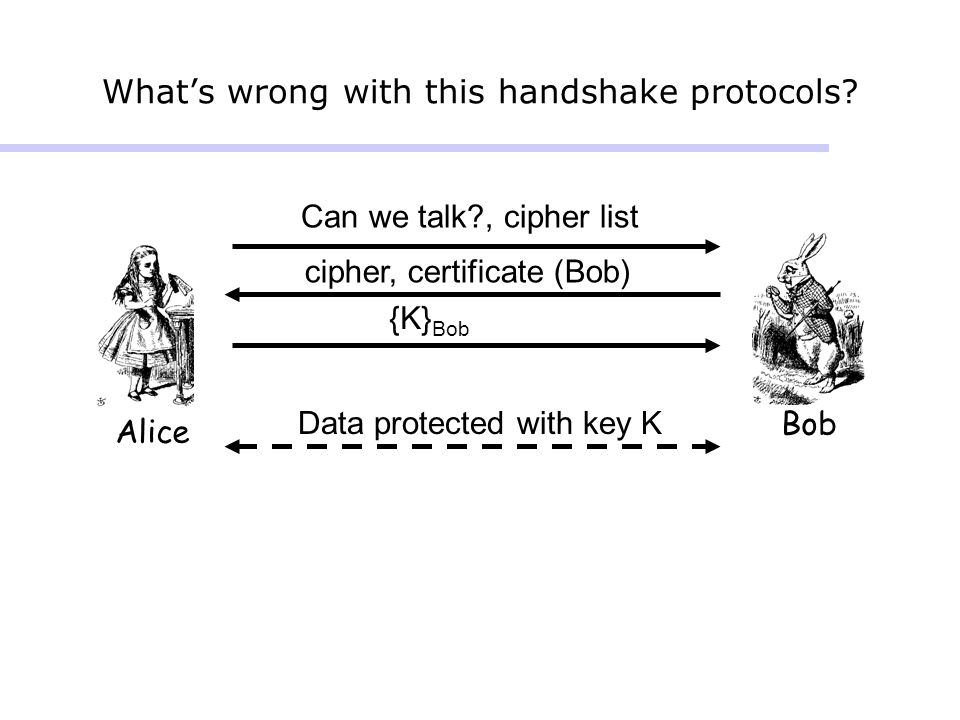 What's wrong with this handshake protocols