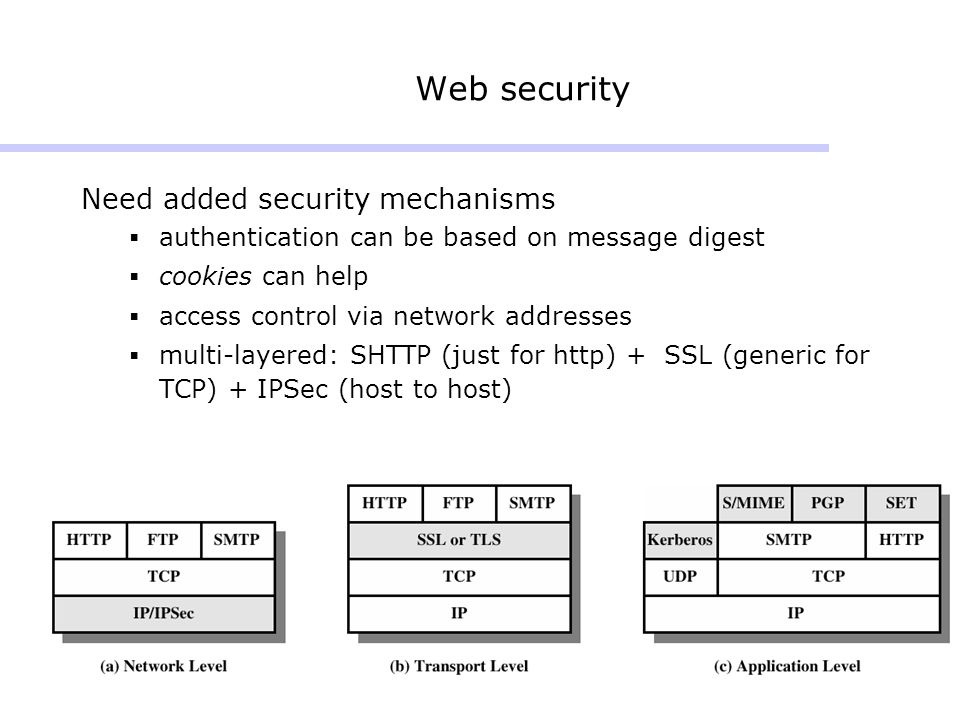 Web security Need added security mechanisms