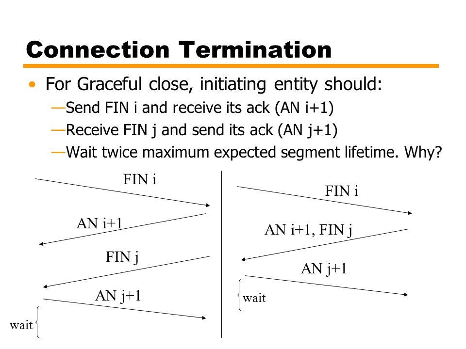Connection Termination