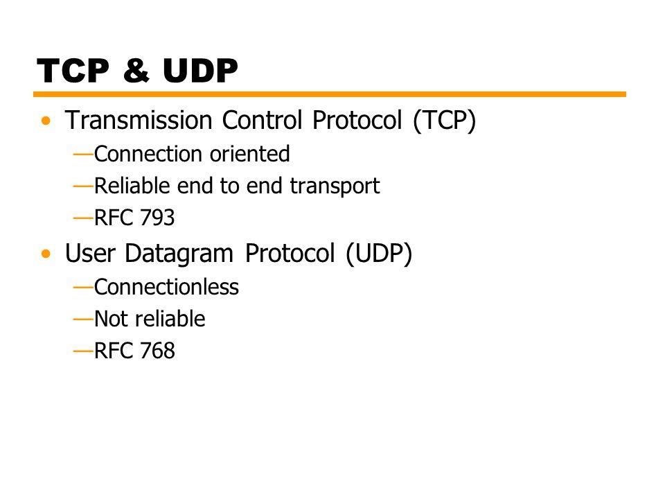 TCP & UDP Transmission Control Protocol (TCP)