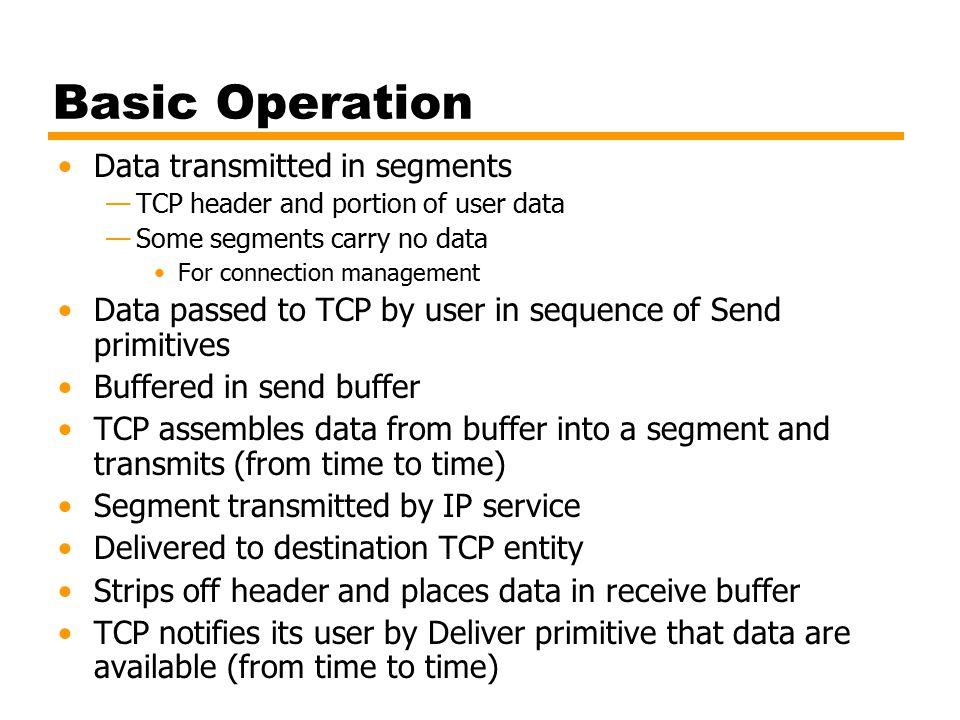 Basic Operation Data transmitted in segments