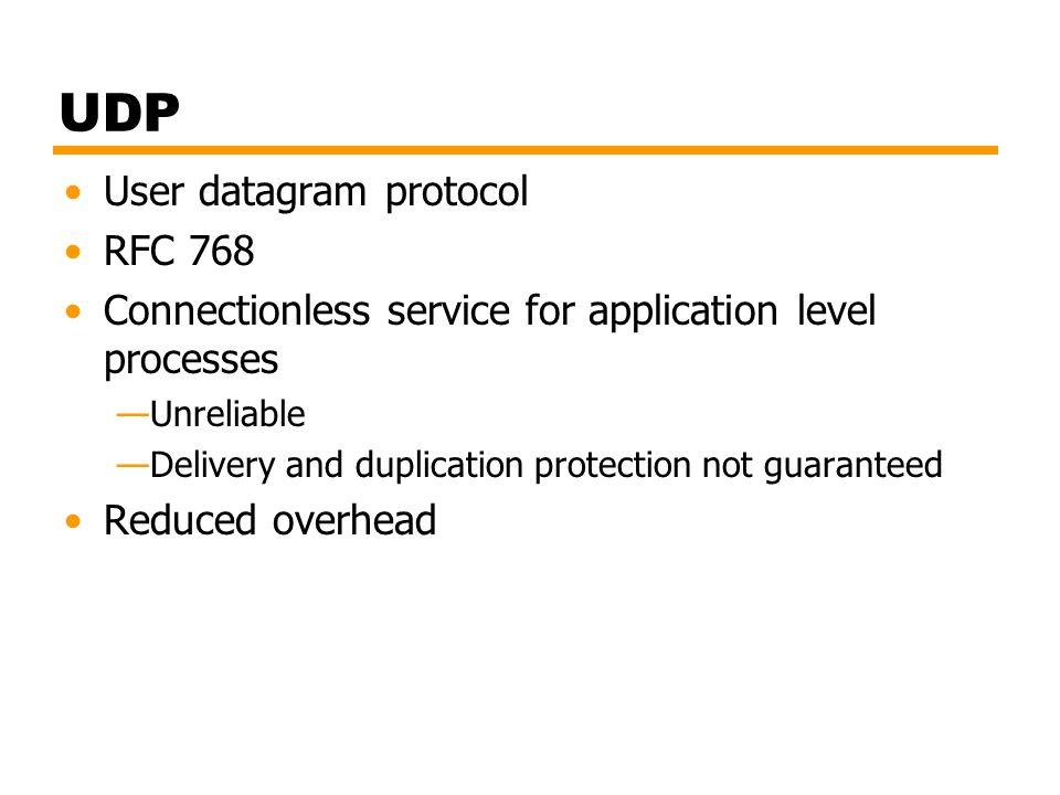 UDP User datagram protocol RFC 768