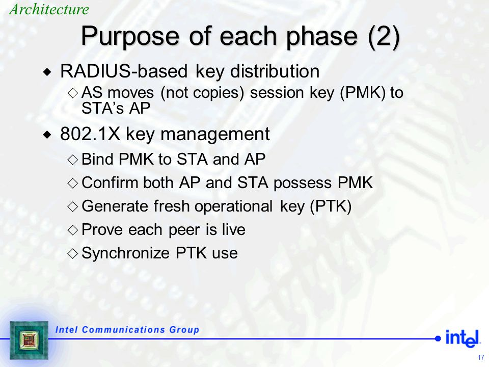 Purpose of each phase (2)