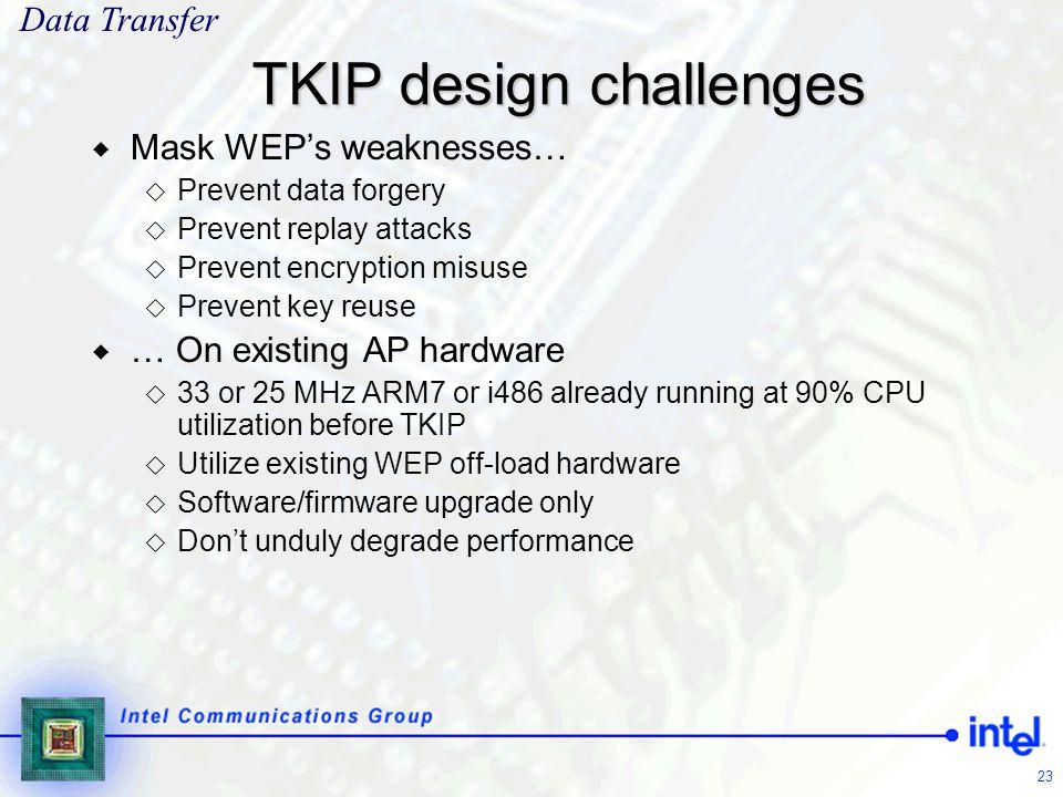 TKIP design challenges