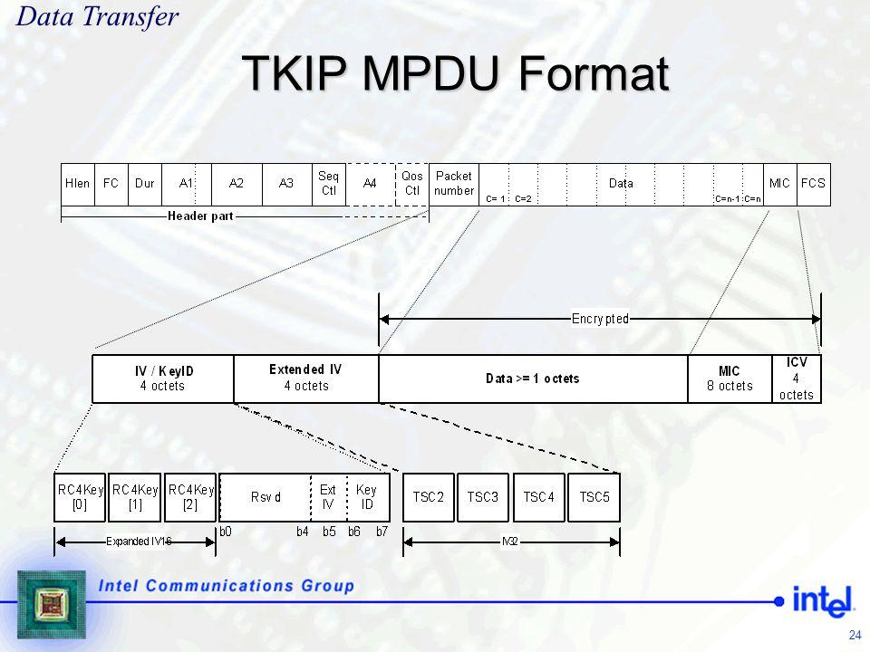 Data Transfer TKIP MPDU Format