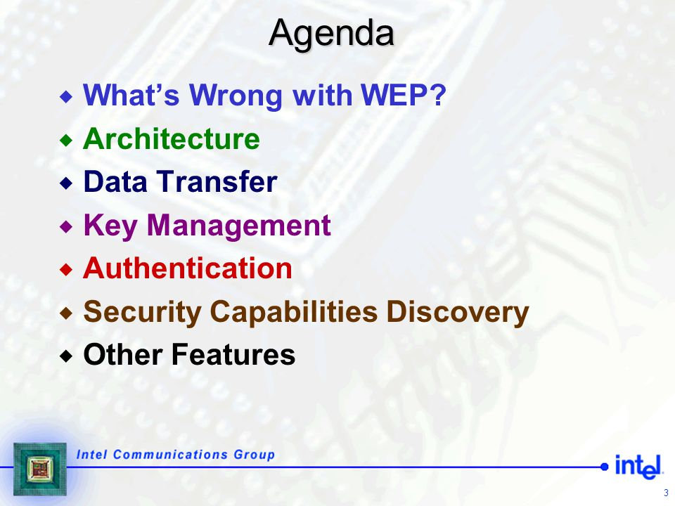 Agenda What's Wrong with WEP Architecture Data Transfer