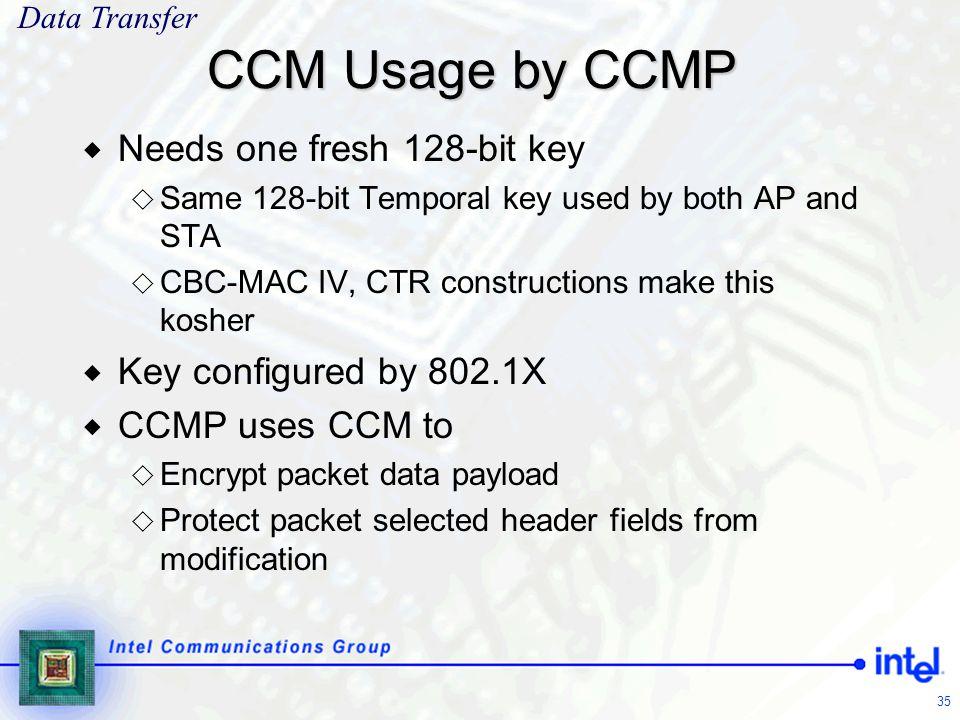 CCM Usage by CCMP Needs one fresh 128-bit key Key configured by 802.1X
