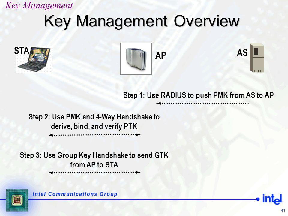 Key Management Overview