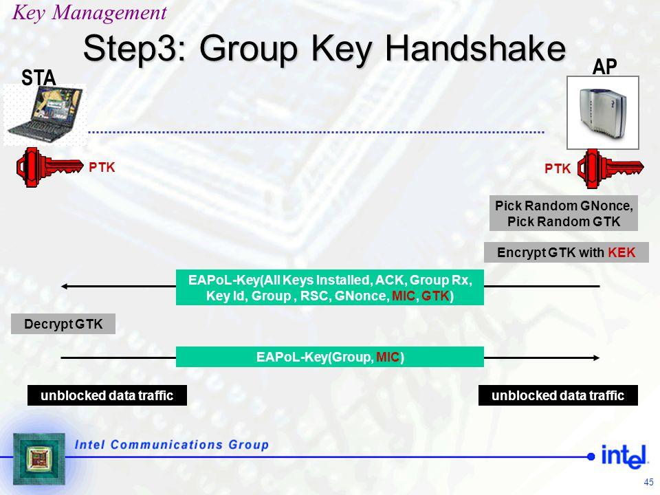 Step3: Group Key Handshake