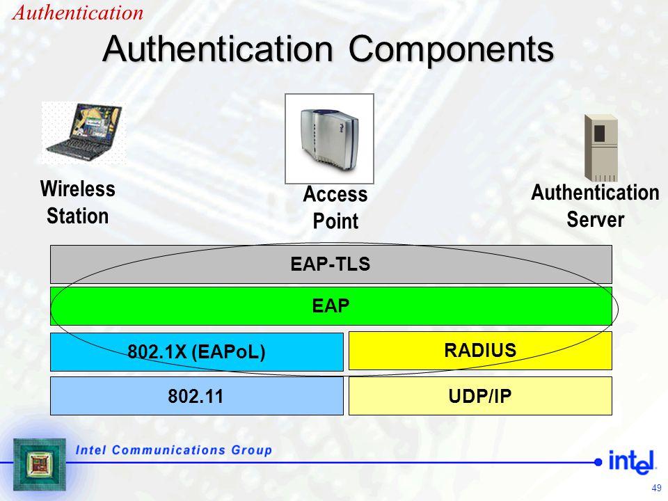 Authentication Components