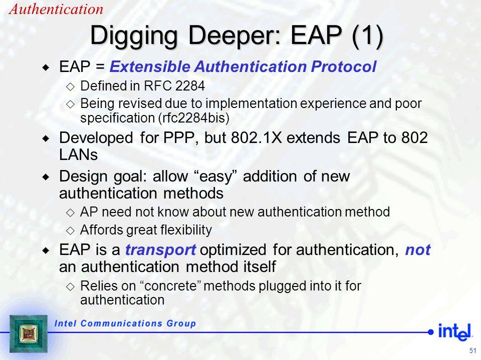 Digging Deeper: EAP (1) Authentication